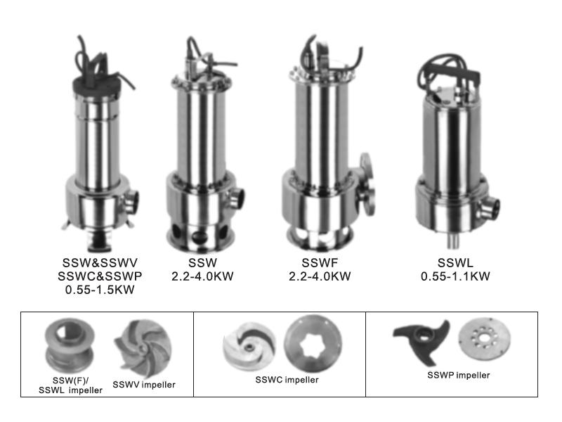 SSW Series